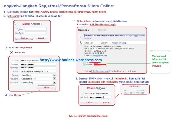 Langkah-langkan Registrasi