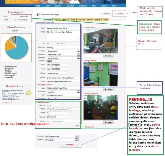 Data Lembaga
